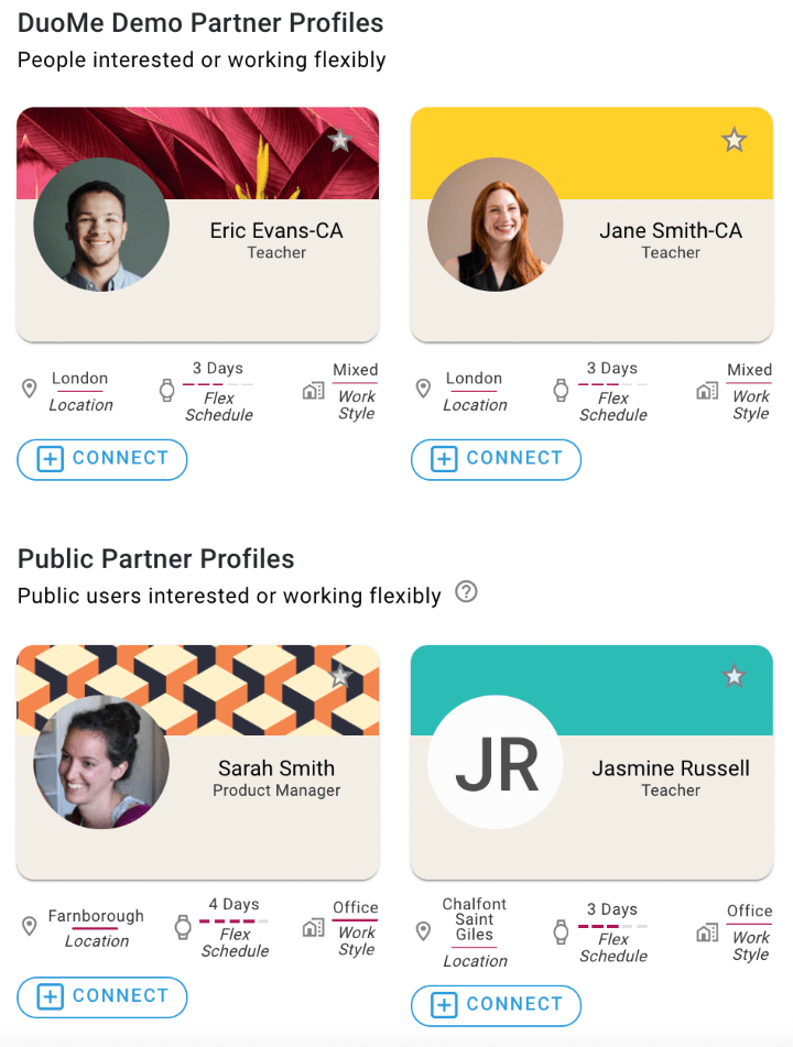 Job share profiles