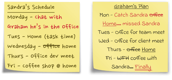 post-it notes showing someones hybrid working schedule